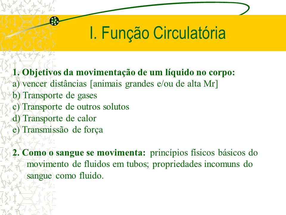 I. Função Circulatória 1. Objetivos da movimentação de um líquido no corpo: a) vencer distâncias [animais grandes e/ou de alta Mr]